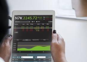 Przewaga podaży na globalnych rynkach akcji, sektor bankowy napędza krajowe indeksy