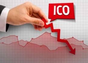 Rynek ICO prawie przestał istnieć!