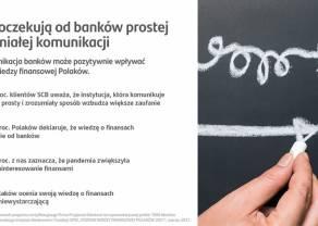 Santander Consumer Bank: Polacy oczekują od banków prostej izrozumiałej komunikacji