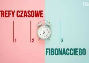 Strefy czasowe Fibonacciego w analizie technicznej