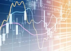 Sygnały wzrostowe na S&P500