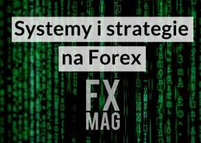 Systemy i strategie Forex. Co to jest day trading, swing trading, scalping oraz inwestowanie długoterminowe?
