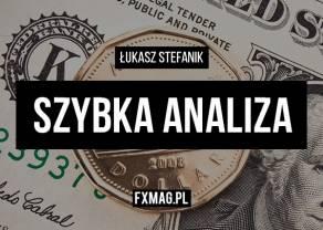 Szybka analiza - EUR/USD, AUD/USD, DAX | 24 stycznia