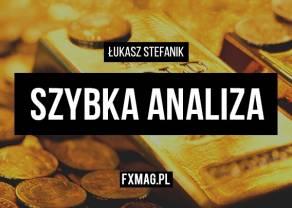 Szybka analiza - EUR/USD, DAX, XAU/USD | 9 stycznia