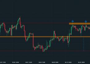 USD/CHF wraca do spadków