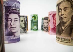 Waluty FX: widoczna słabość polskiego złotego (PLN), rubel deklasuje (RUB), euro (EUR) i dolar (USD) bardzo blisko istotnych technicznie poziomów