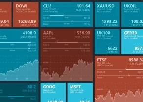 Wykresy TradingView wkrótce dostępne dla czytelników FXMAG!