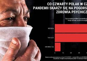 Z powodu pandemii zdrowie psychiczne prawie połowy Polaków wisi na włosku. Grozi nam zbiorowa depresja?