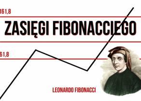 Zasięgi Fibonacciego w analizie technicznej
