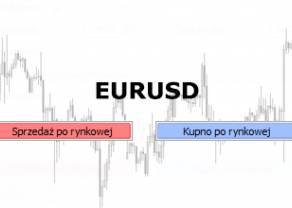 Zbliżamy się do ważnej strefy podażowej na EURUSD