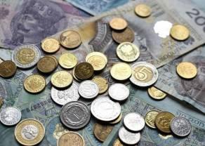 Złoty zyskuje mimo danych. Euro spada poniżej 4,24 PLN. Dolar w pobliżu 3,90 zł