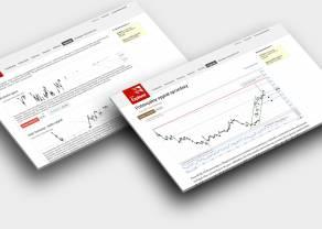 Zwiększaj zyski i podejmuj trafne decyzje dzięki sygnałom transakcyjnym