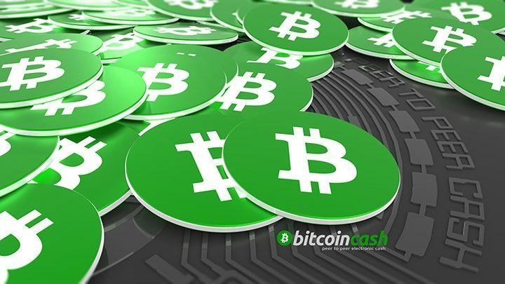 Bitcoin Cash kryptowaluty kontrakty terminowe