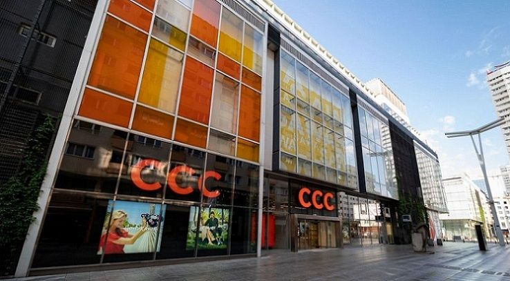 CCC Santander Orlen Lotos KGHM Cyfrowy Polsat GPW
