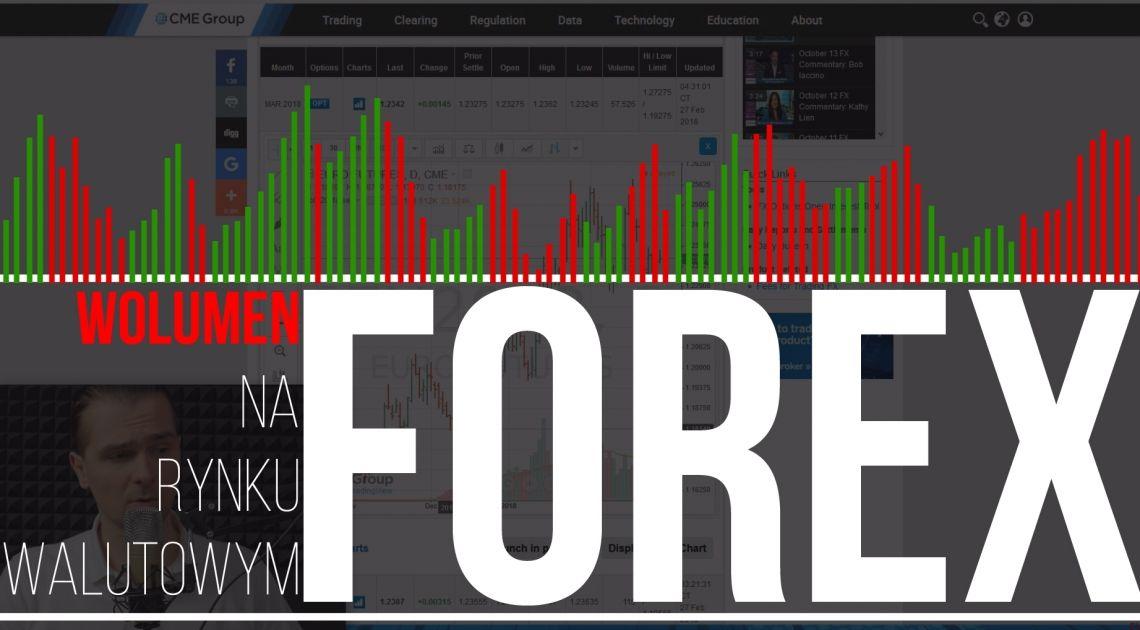 Wolumen na rynku Forex