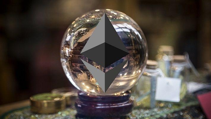 kontrakty terminowe na Ethereum