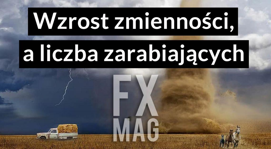 Czy większa zmienność na Forex pomaga traderom? Ranking brokerów Forex Q1 2020