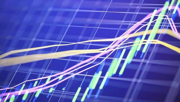 na czym polega analiza techniczna, inwestowanie na rynku forex, historia analizy technicznej