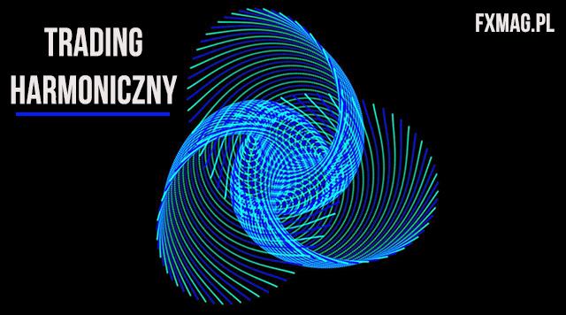 trading harmoniczny, analiza techniczna, fibonacci