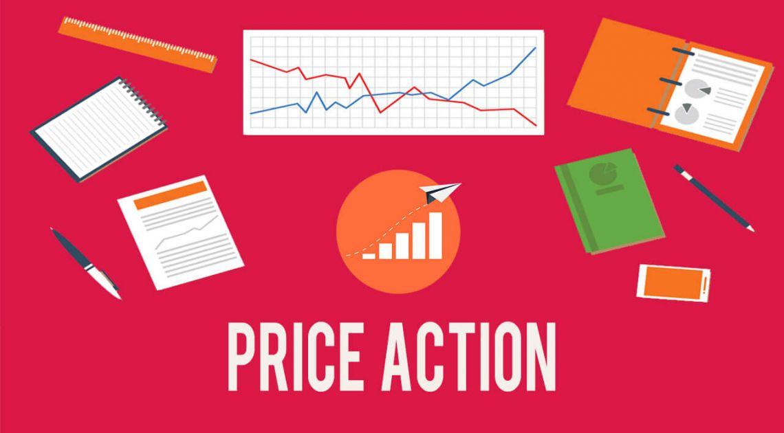 analiza price action - formacja pin bar