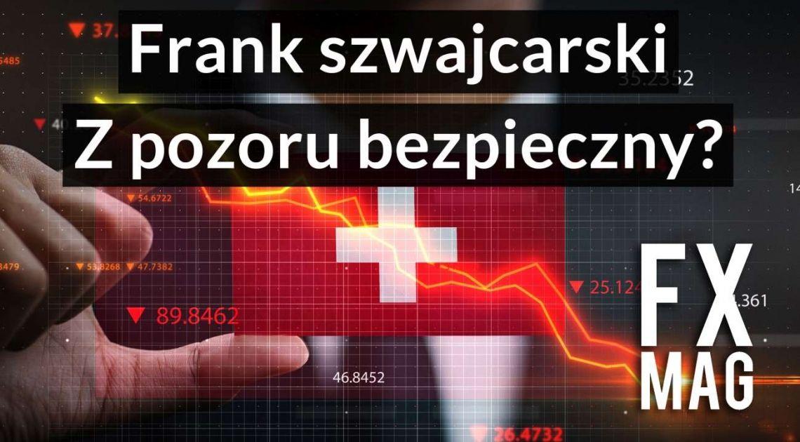 Historia franka szwajcarskiego