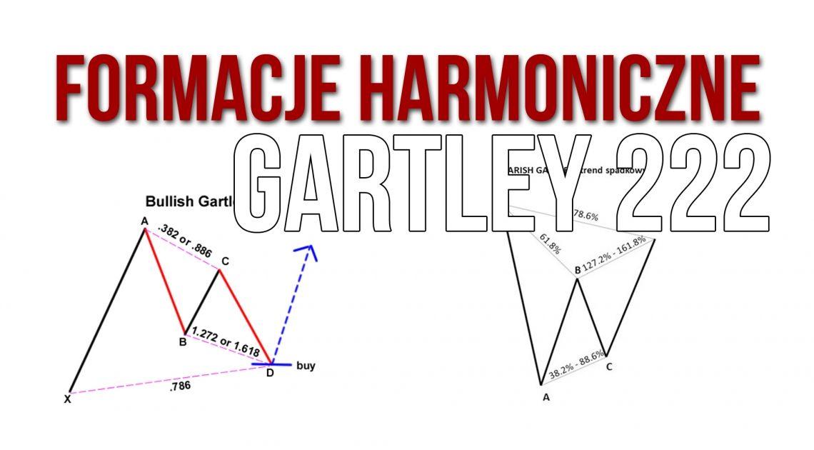Gartley 222 - formacja harmoniczna