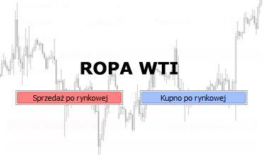 Korekta na ropie WTI