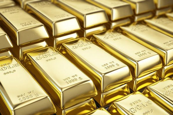 ichimoku złoto