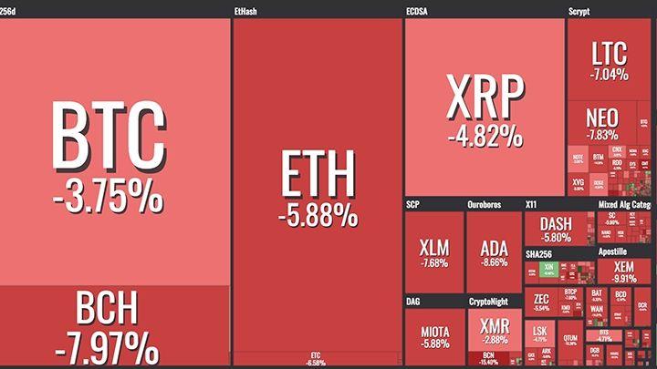 bitcoin spada korekta