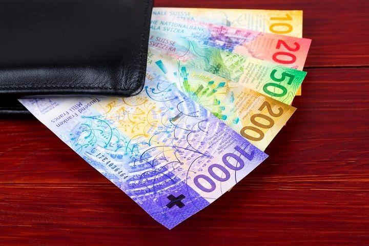 kurs franka kurs euro kurs dolara kurs funta kurs złotego kurs korony czeskiej