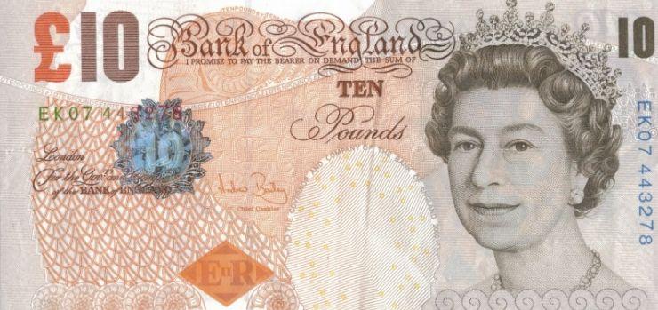 Kurs funta do dolara GBP/USD zmierza w kierunku poziomu 1,2150. Kurs amerykańskiej waluty minimalnie silniejszy w stosunku do G10