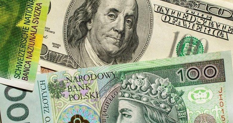 kurs euro kurs dolara kurs funta kurs franka kurs złotego