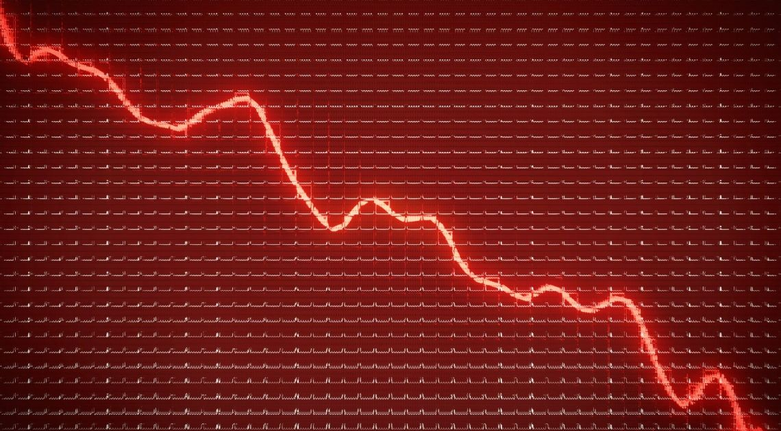 Powtórka z zeszłego tygodnia? WIG20 spada do dołków z ostatniego kryzysu finansowego, a to dopiero początek...
