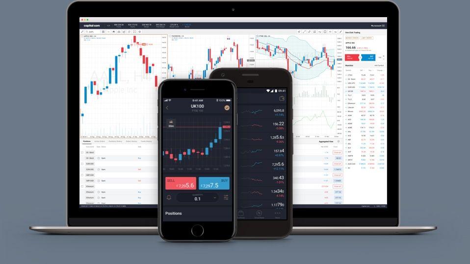 Poznaj Capital.com: Twojego Inteligentnego Partnera Tradingowego
