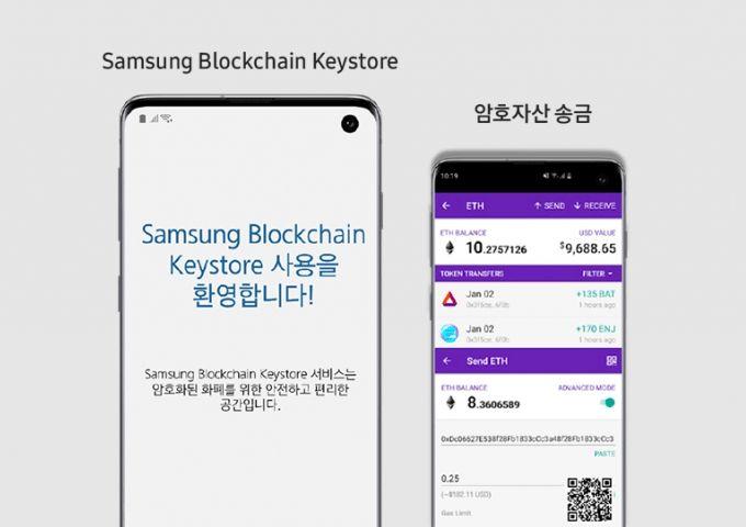 Samsung Galaxy S10 z wbudowanym portfelem od Enjin?