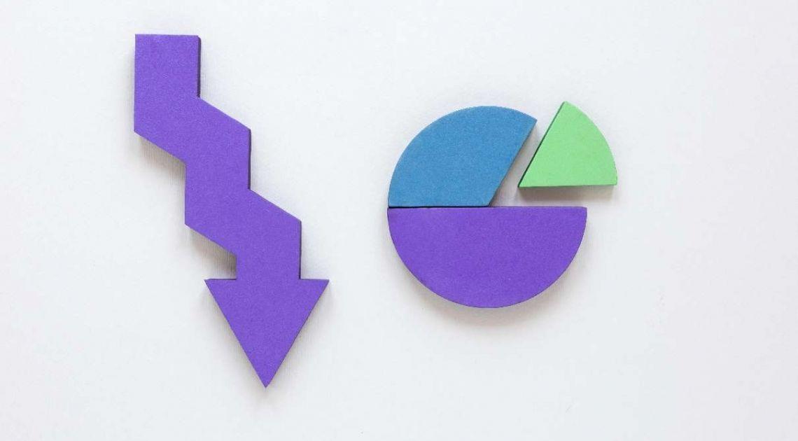 Sektor bankowy najsłabszym ogniwem w indeksie blue chipów – akcje Pekao potaniały o 2,9% a Santandera o 2,5%