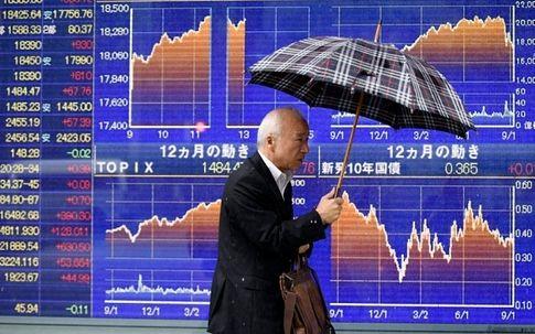 Sytuacja na WIG20 i S&P500 z perspektywy analizy Ichimoku