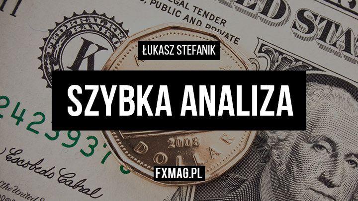 Szybka analiza - EUR/USD, AUD/USD, USD/CHF | 28 listopada