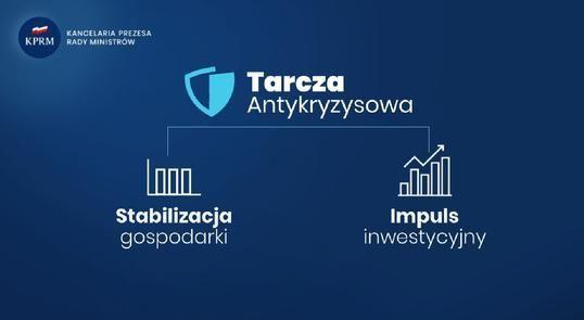 Tarcza Antykryzysowa - jak rząd za miliardy złotych chce ratować gospodarkę przed koronawirusem?