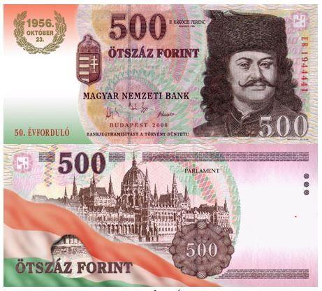 Węgierski forint (HUF)- co powinieneś wiedzieć o forincie.