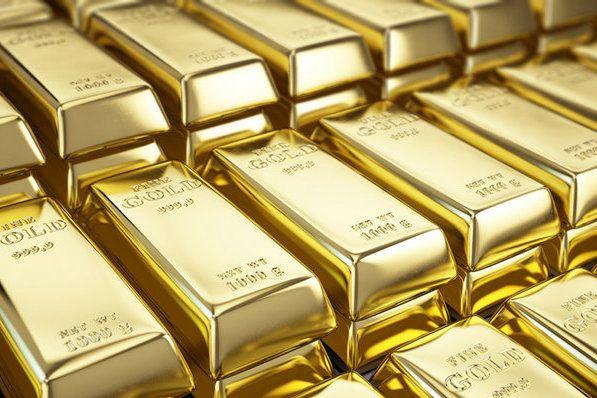 złoto ichimoku