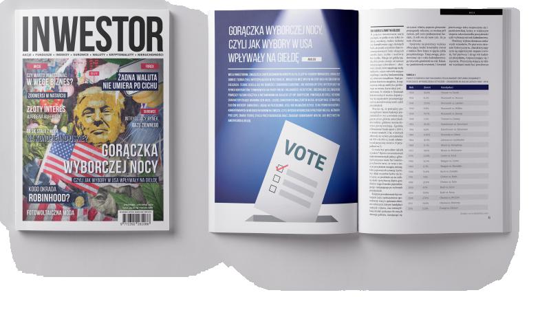 Magazyn Inwestorów Indywidualnych FxMag