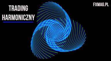 Trading Harmoniczny - Breakout Fibonacciego