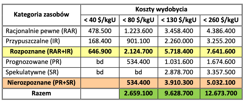 https://www.fxmag.pl/uploaded/2021/Pa%C5%BAdziernik/DD/Zrzut%20ekranu%202021-10-11%20o%2018.23.27.png