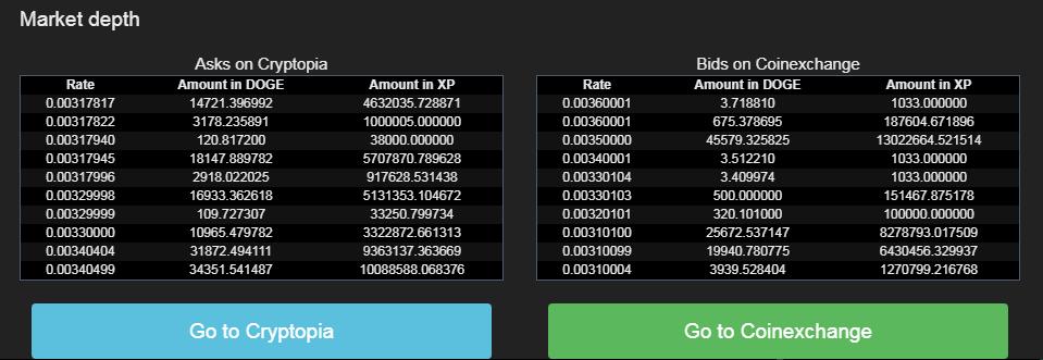 adderi di bitcoin reale