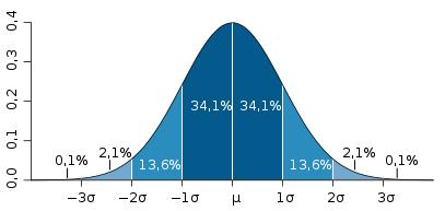 FXMAG forex wstęga bollingera - statystyka zmiany kierunku ruchu 2