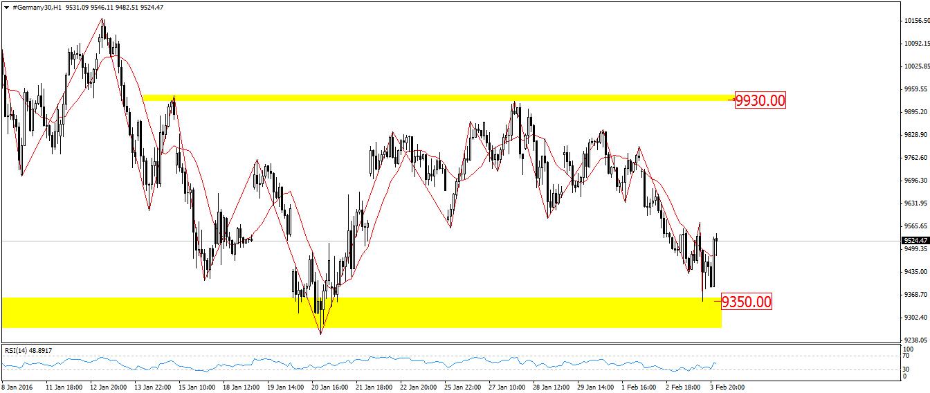 FXMAG forex przygotowanie do sesji - wielka słabość amerykańskiego dolara 2