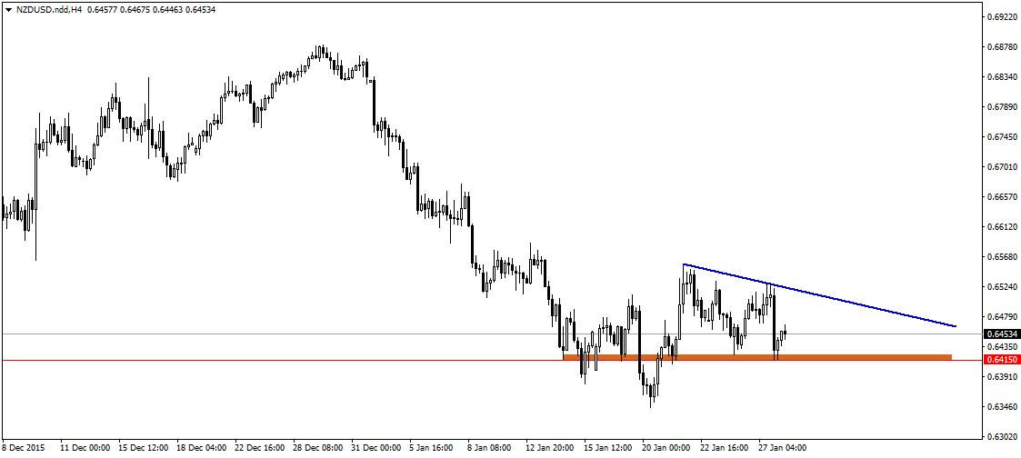 FXMAG forex nowa zelandia bez zmiany stóp procentowych ale z perspektywą dalszego luzowania 4