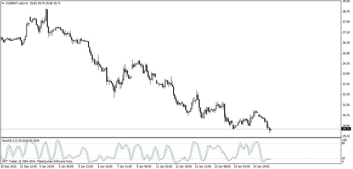 FXMAG forex iran utopi rynek ropy? 1