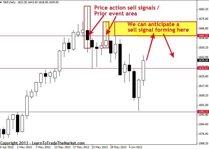 Trading to sztuka przewidywania, nie reagowania